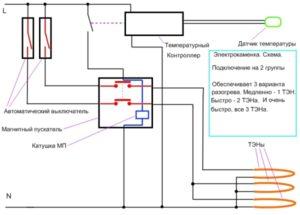 Схема подключения электрокаменки к сети