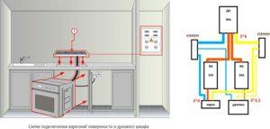 Как подключить холодильник, варочную и духовку в один вывод 380 В?