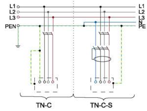 Какую систему заземления выбрать TN-C, TN-C-S или TT?