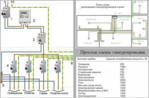 Электропроводка в доме своими руками
