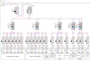 Схема электрического щита 2-х комнатной квартиры