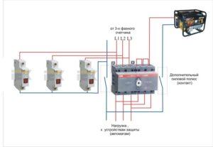Как подключить однофазный генератор в трёхфазную сеть?