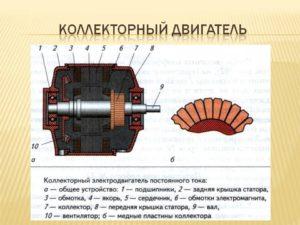 Что такое коллекторный двигатель постоянного тока и как он работает