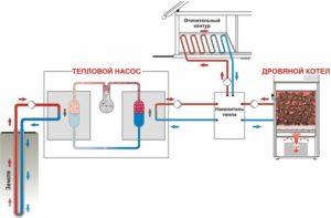 Система отопления с тепловым насосом