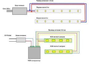 Подключение светодиодной ленты короче одного метра