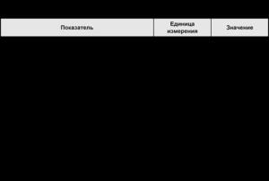 Битумная мастика Технониколь: свойства, расход, применение