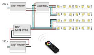 Советы по подключению RGB ленты от 5 до 20 метров