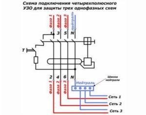 Можно ли подключить четырехполюсное УЗО в однофазной сети?