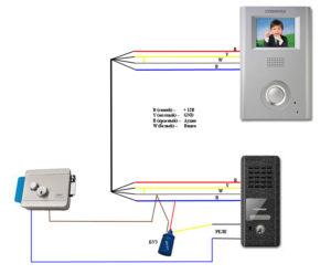Как установить и подключить домофон?