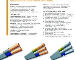 Характеристики провода ПУГНП и причины его опасности
