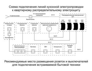 Можно ли подключать кухонные электроприборы на одну линию или разбить по группам?