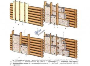 Утепление деревянных стен своими руками