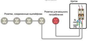 Можно ли провести линию от щитка к розетке открытым способом?