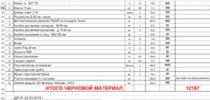 Как рассчитать стоимость электромонтажных работ – составляем смету