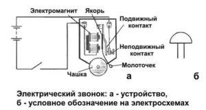 Электрический звонок: схема, устройство и подключение