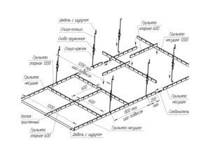 Потолки грильято: устройство, технология и схема монтажа. Материалы для изготовления потолка грильято
