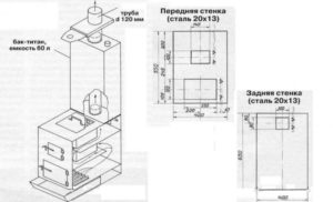 Банная печь из металла: чертежи, инструкция по монтажу