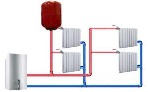 Отопление частного дома своими руками от А до Я