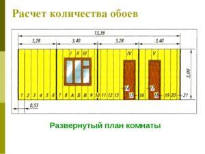 Рассчитываем количество обоев для жилой комнаты с окном и дверью. Рекомендации по выбору обоев своими руками