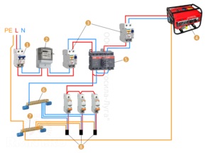 Нужно ли отключать ноль при подключении трёхфазного генератора к однофазной сети?
