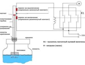 Подключение поплавкового датчика через промежуточное реле