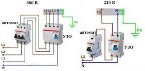 Какой кабель и УЗО выбрать для электроплиты?