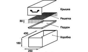 Домашняя коптильня горячего копчения: инструкция по изготовлению