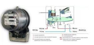 Что такое самоход электросчетчика и как он образуется