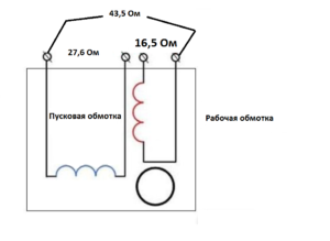 Сопротивление пусковой и рабочей обмотки однофазного двигателя