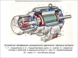 Что такое асинхронный двигатель и как он работает