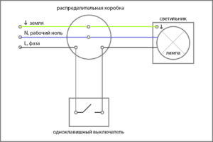Простая схема подключения бра