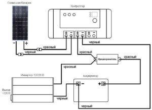 Схемы подключения солнечных батарей загородного дома