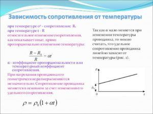 Как зависит сопротивление проводника от температуры?