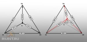 Чем опасен перекос фаз в трехфазной сети и когда он возникает?