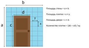Расчет керамической плитки: особенности и примеры