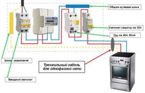 Выбор УЗО для индукционный плиты