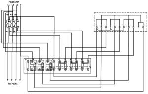Схема подключения испытательной коробки с трансформаторами тока