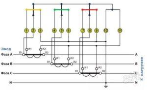 Типовые схемы подключения трехфазного электросчетчика