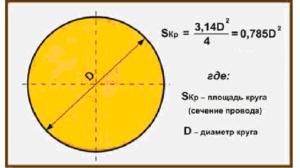 Определение сечения провода — обзор эффективных методик