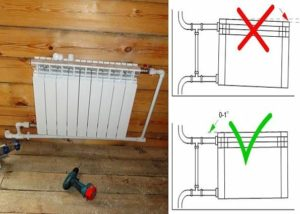 Способы замены радиаторов отопления. Пошаговая инструкция по монтажу радиаторов