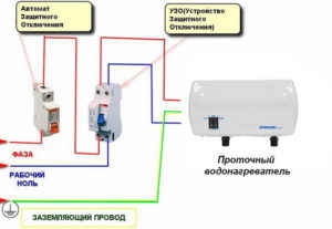 Какой мощности выбрать водонагреватель, чтобы подключать через розетку?