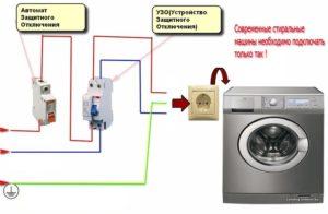 Почему срабатывает УЗО при работе стиральной машины?