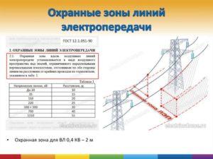 Охранные зоны линий электропередач