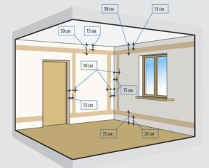 Как сделать скрытую электропроводку в квартире — пошаговая инструкция