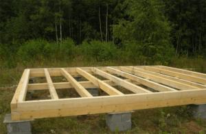 Как сделать фундамент под каркасный дом