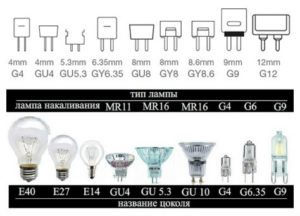 Какие бывают цоколи у ламп?