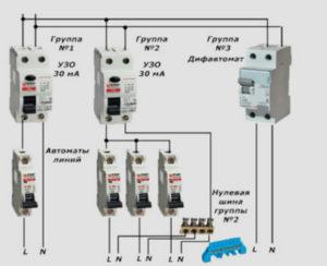 Помогите выбрать УЗО на группу автоматических выключателей