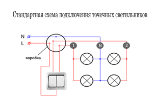 Подключаем бра к сети — пошаговая инструкция в картинках