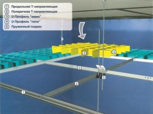 Технология монтажа потолка Грильято