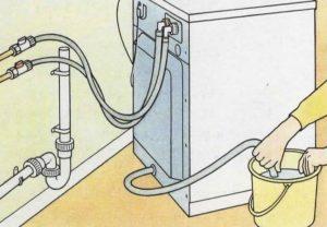 При касании газовым шлангом посудомойки срабатывает УЗО